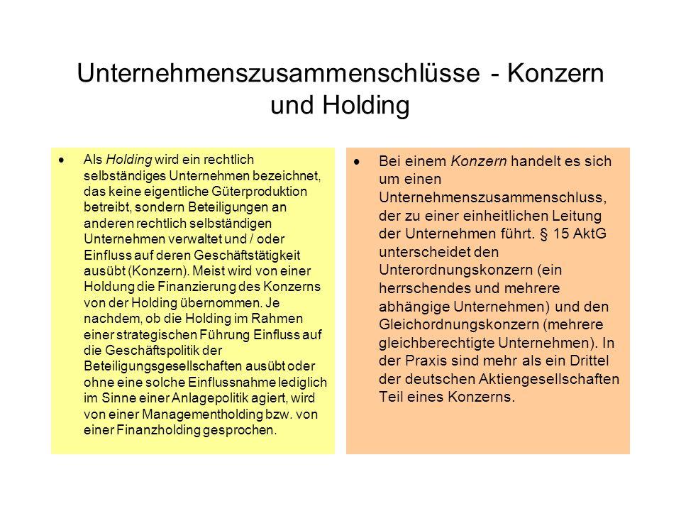 Unternehmenszusammenschlüsse - Konzern und Holding