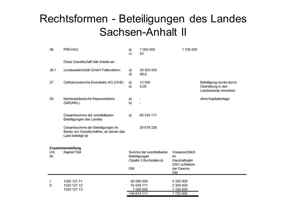 Rechtsformen - Beteiligungen des Landes Sachsen-Anhalt II