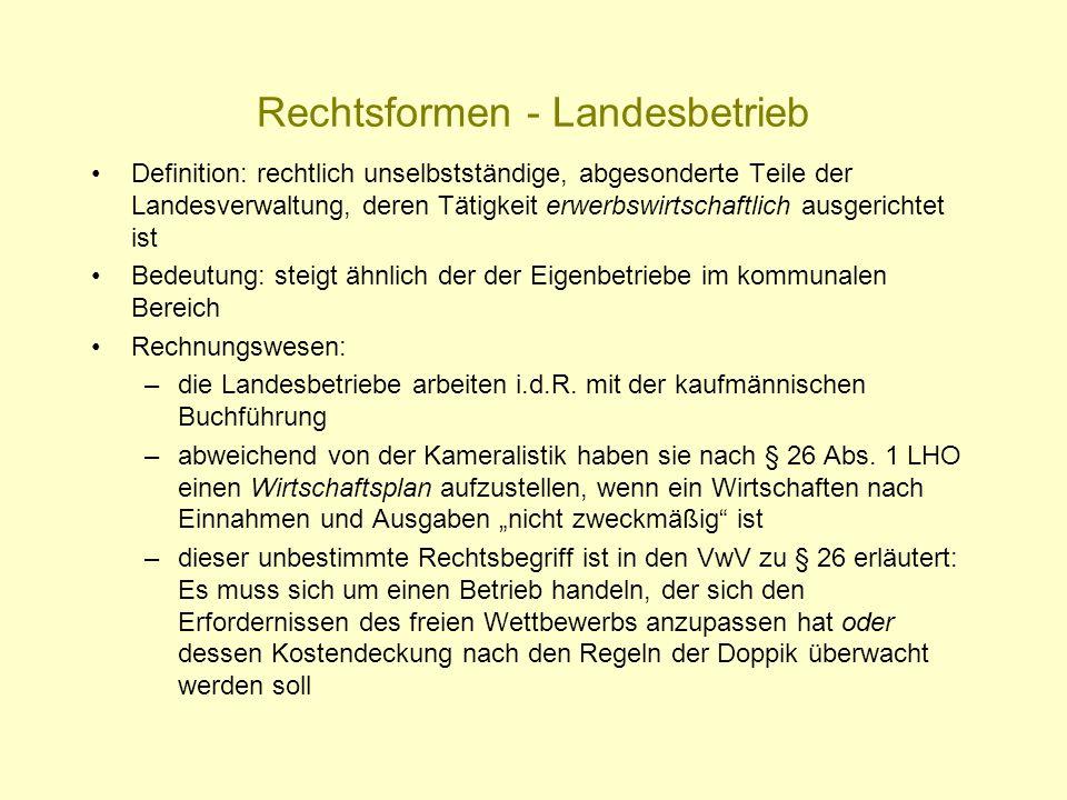 Rechtsformen - Landesbetrieb
