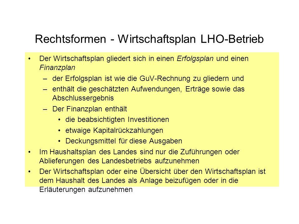 Rechtsformen - Wirtschaftsplan LHO-Betrieb