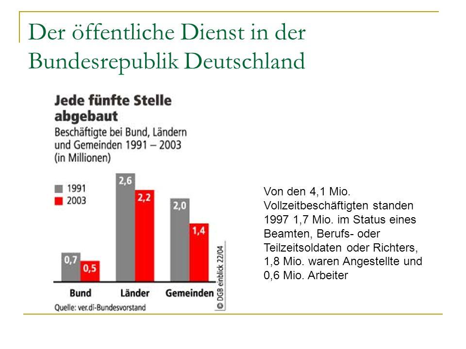 Der öffentliche Dienst in der Bundesrepublik Deutschland