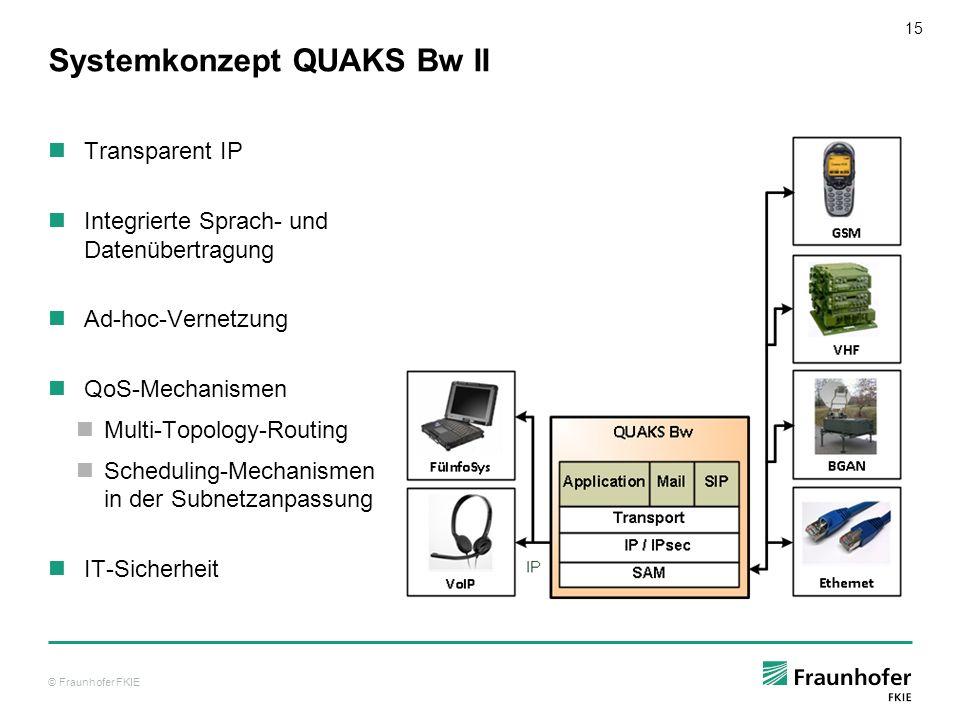 Systemkonzept QUAKS Bw II