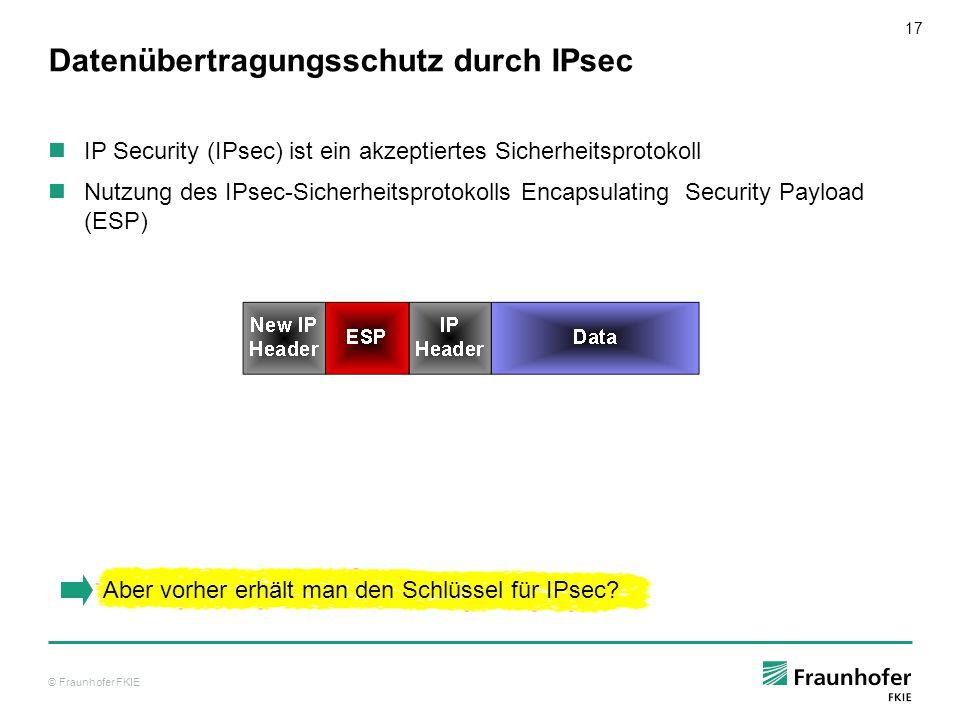 Datenübertragungsschutz durch IPsec