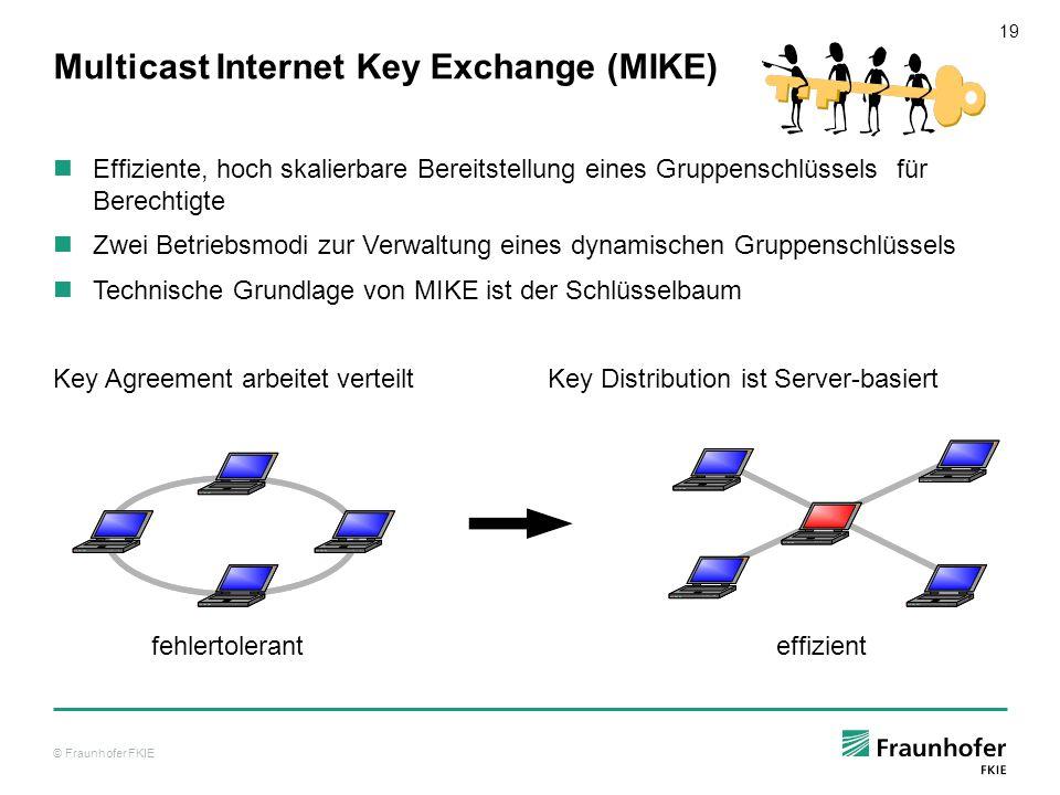 Multicast Internet Key Exchange (MIKE)