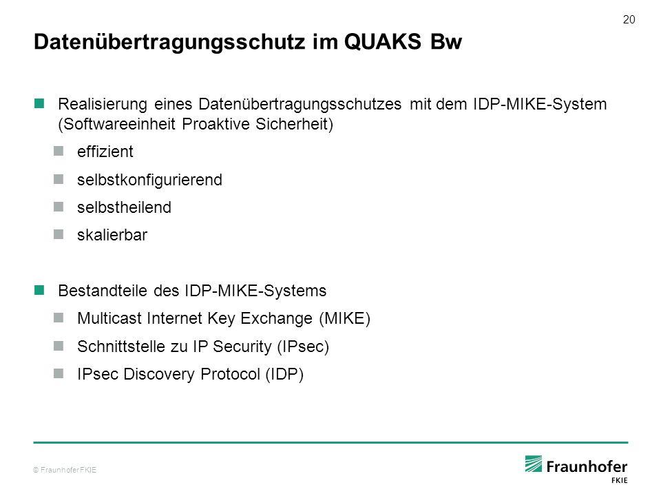 Datenübertragungsschutz im QUAKS Bw