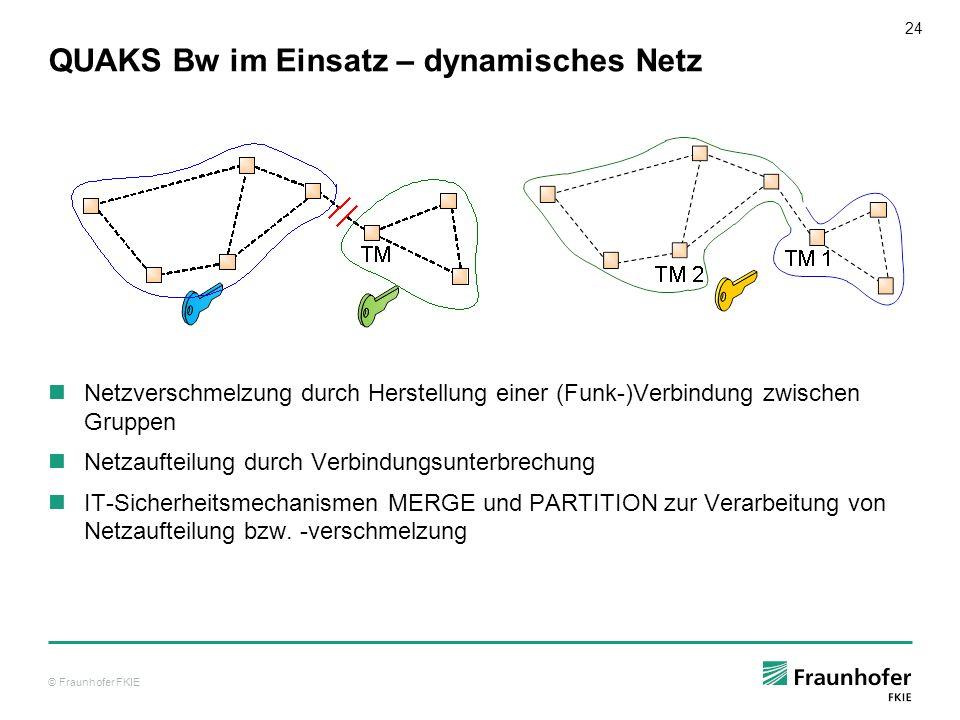 QUAKS Bw im Einsatz – dynamisches Netz