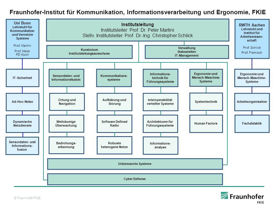 Fraunhofer-Institut für Kommunikation, Informationsverarbeitung und Ergonomie, FKIE