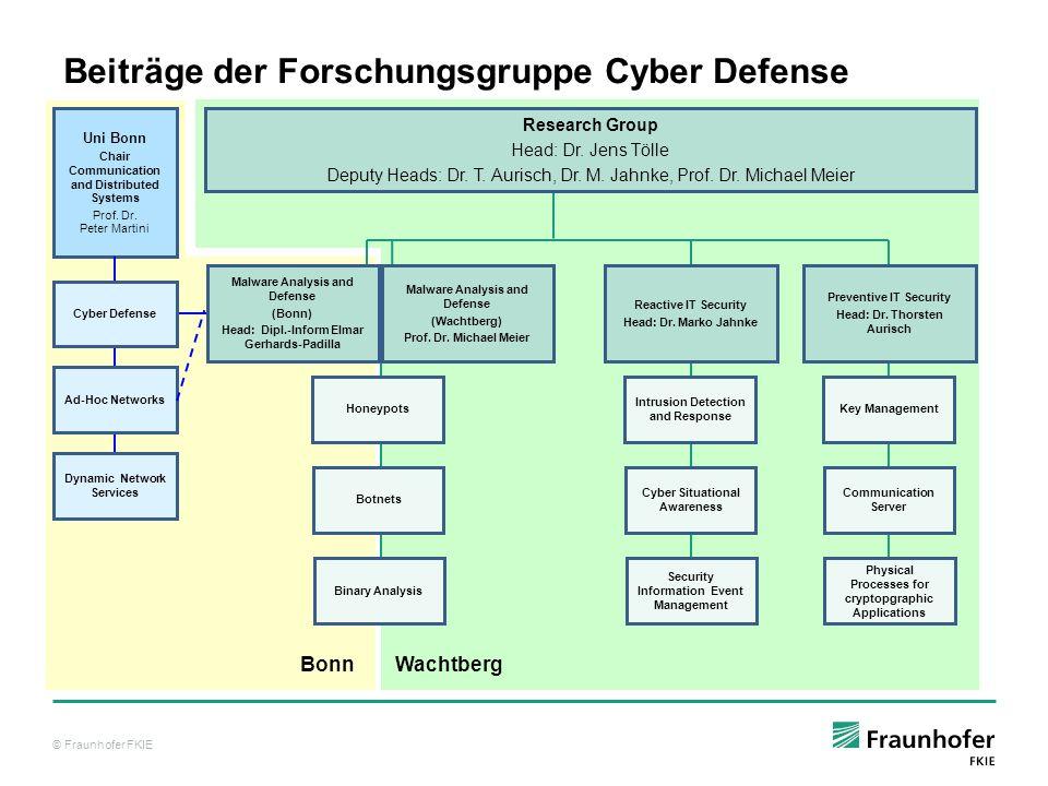 4 Beiträge der Forschungsgruppe Cyber Defense Bonn Wachtberg