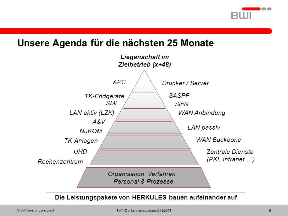 Unsere Agenda für die nächsten 25 Monate