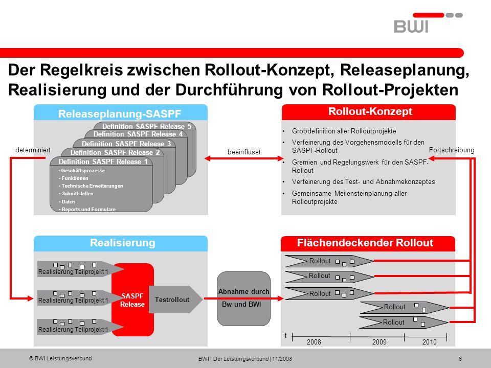 Der Regelkreis zwischen Rollout-Konzept, Releaseplanung, Realisierung und der Durchführung von Rollout-Projekten