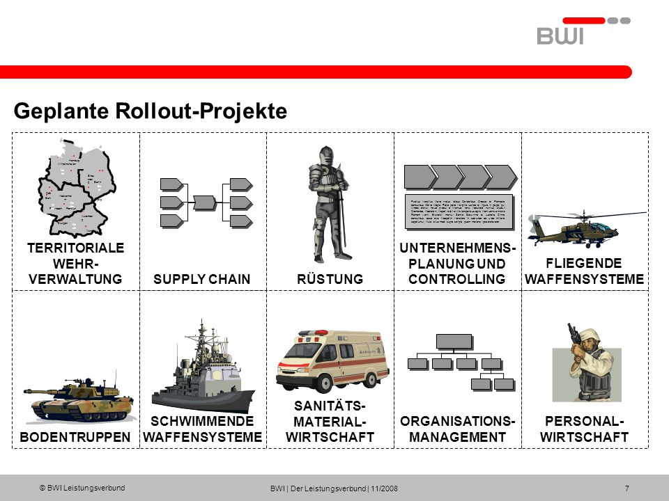 Geplante Rollout-Projekte