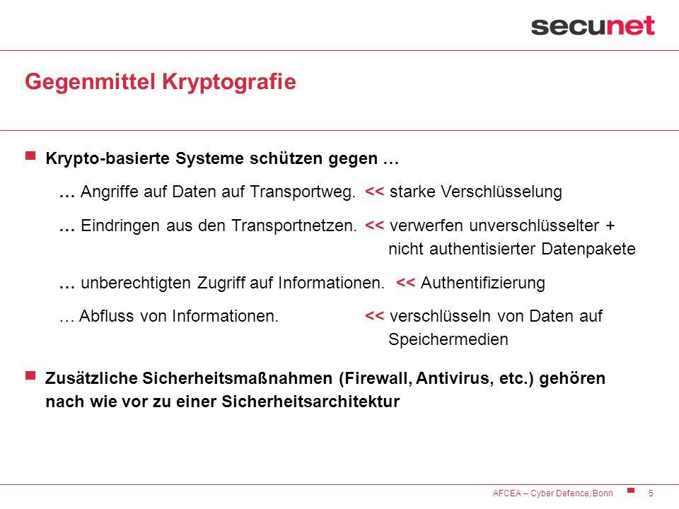 Gegenmittel Kryptografie