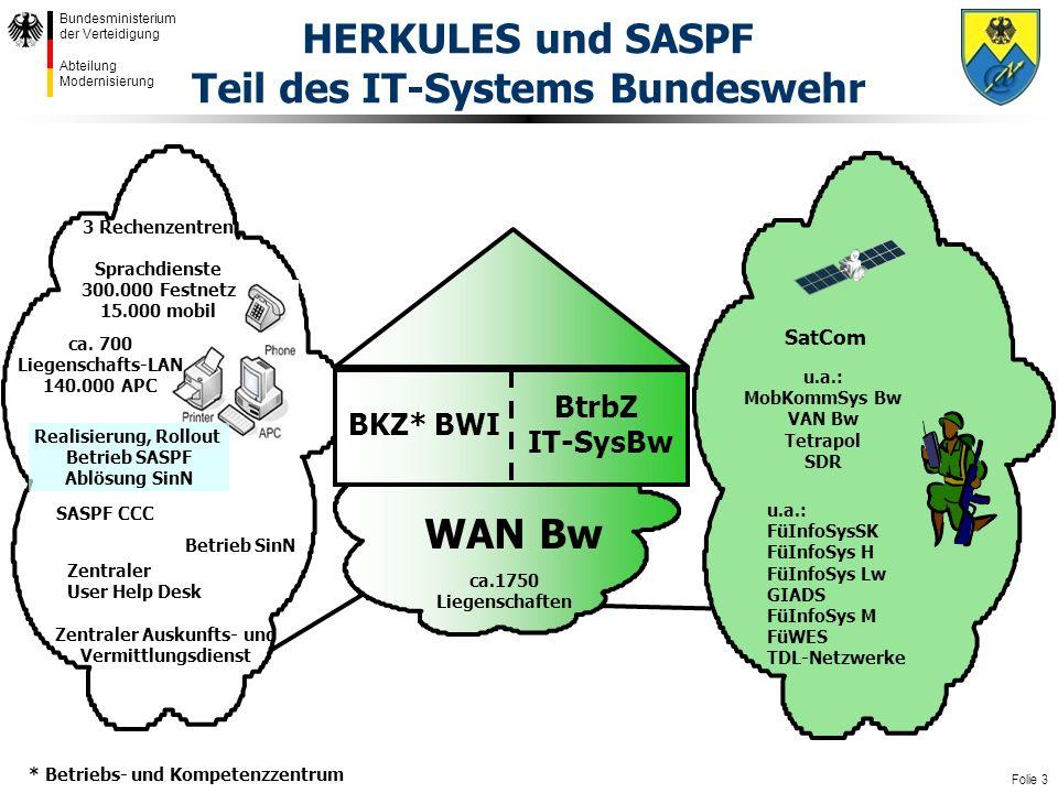 Teil des IT-Systems Bundeswehr Zentraler Auskunfts- und