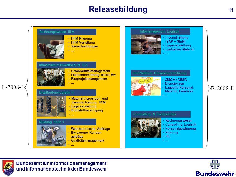 Infomanagement Logistik InfoPlattform Einsatzdurchführung