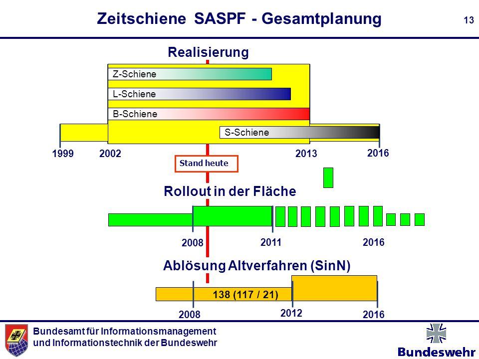 Zeitschiene SASPF - Gesamtplanung