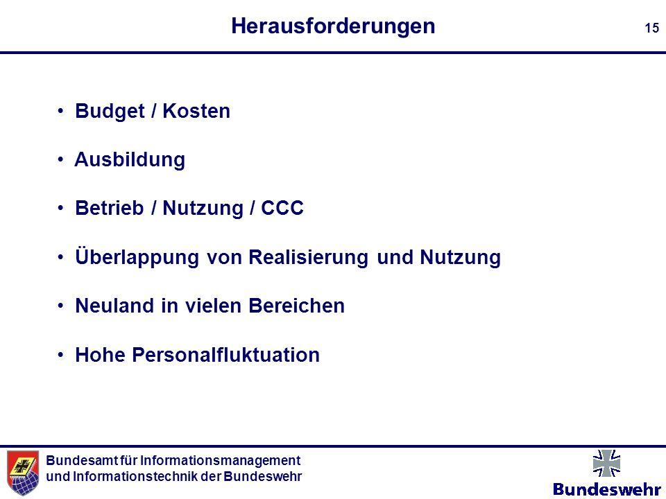Herausforderungen Budget / Kosten Ausbildung Betrieb / Nutzung / CCC