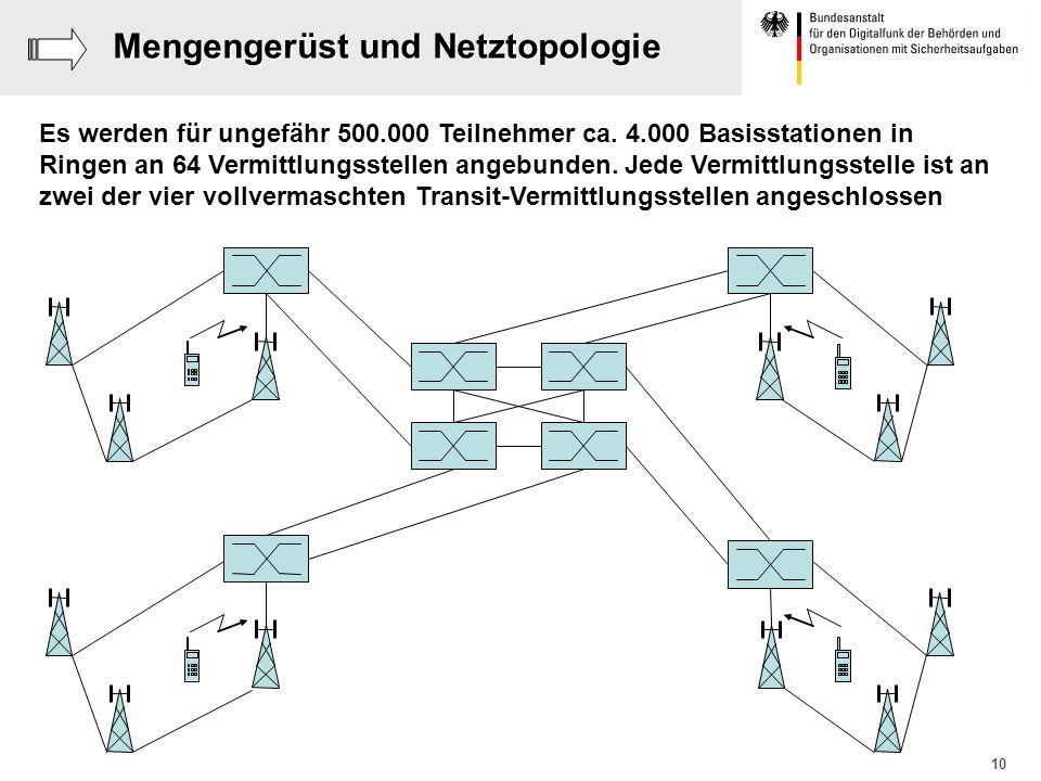 Mengengerüst und Netztopologie