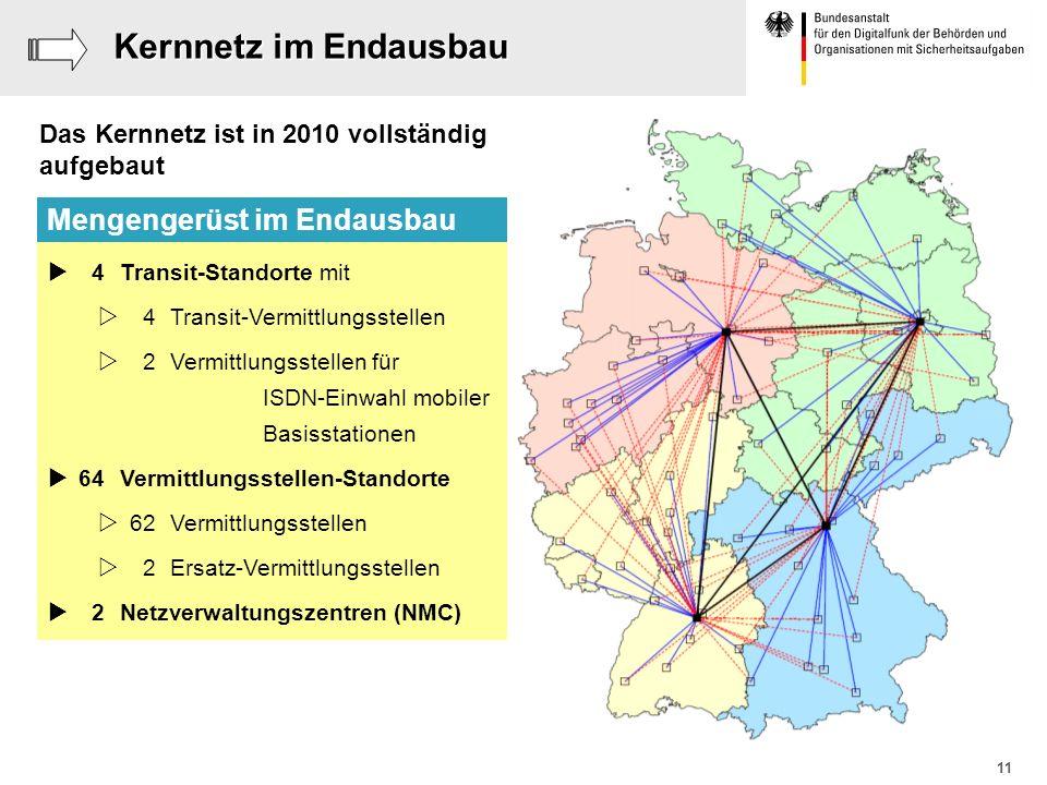 Kernnetz im Endausbau Mengengerüst im Endausbau
