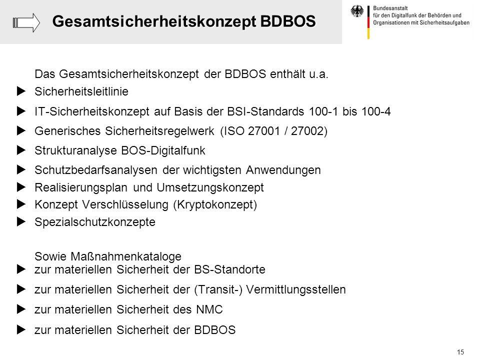 Gesamtsicherheitskonzept BDBOS