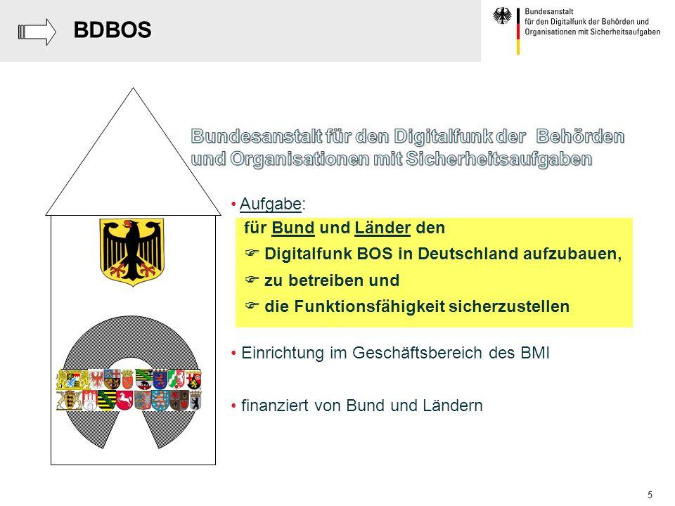 BDBOS Bundesanstalt für den Digitalfunk der Behörden und Organisationen mit Sicherheitsaufgaben. Aufgabe:
