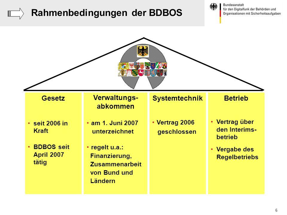 Rahmenbedingungen der BDBOS
