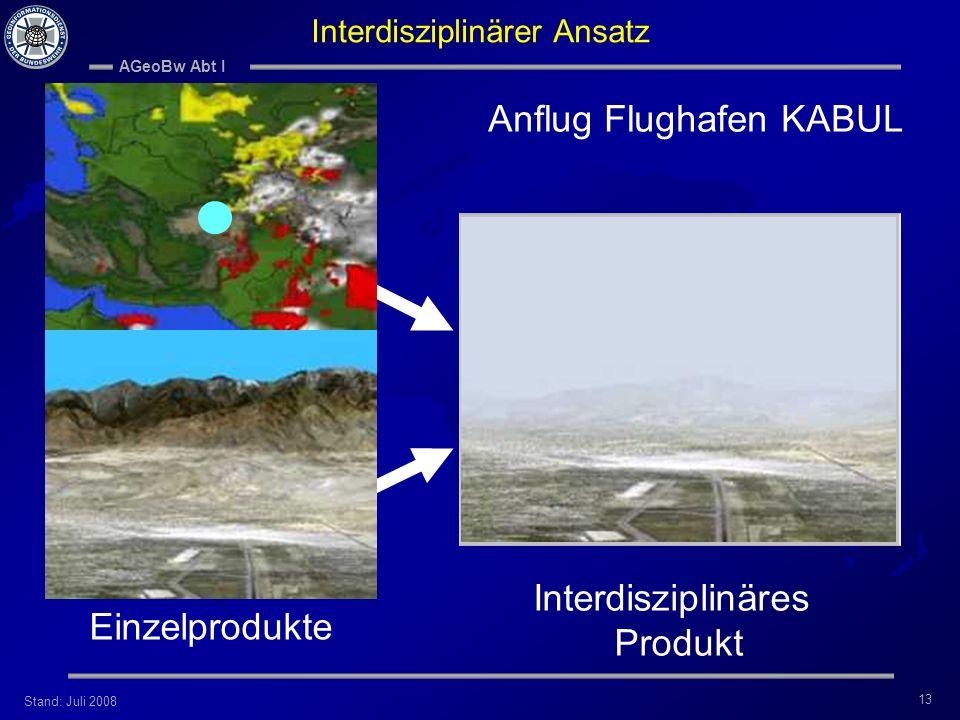 Anflug Flughafen KABUL