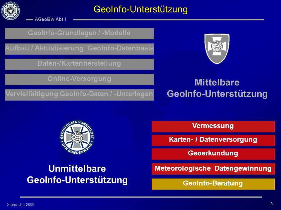 Mittelbare GeoInfo-Unterstützung Unmittelbare GeoInfo-Unterstützung