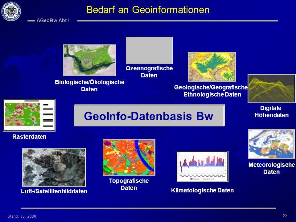 Biologische/Ökologische Geologische/Geografische