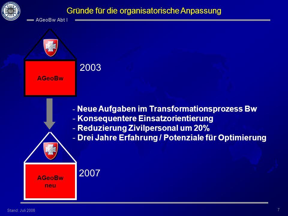 Gründe für die organisatorische Anpassung
