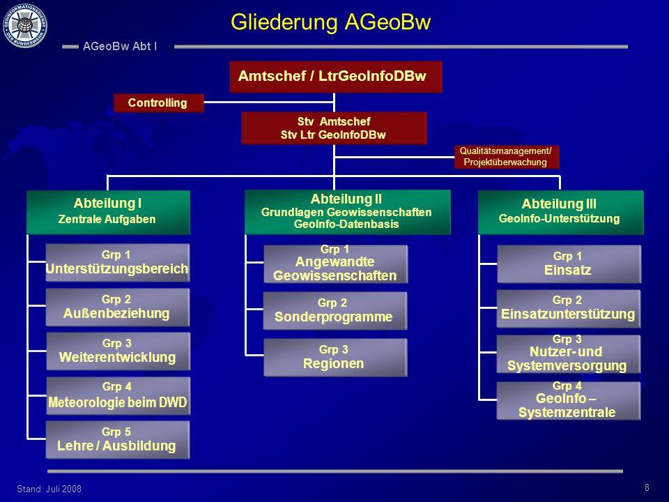 Gliederung AGeoBw Amtschef / LtrGeoInfoDBw