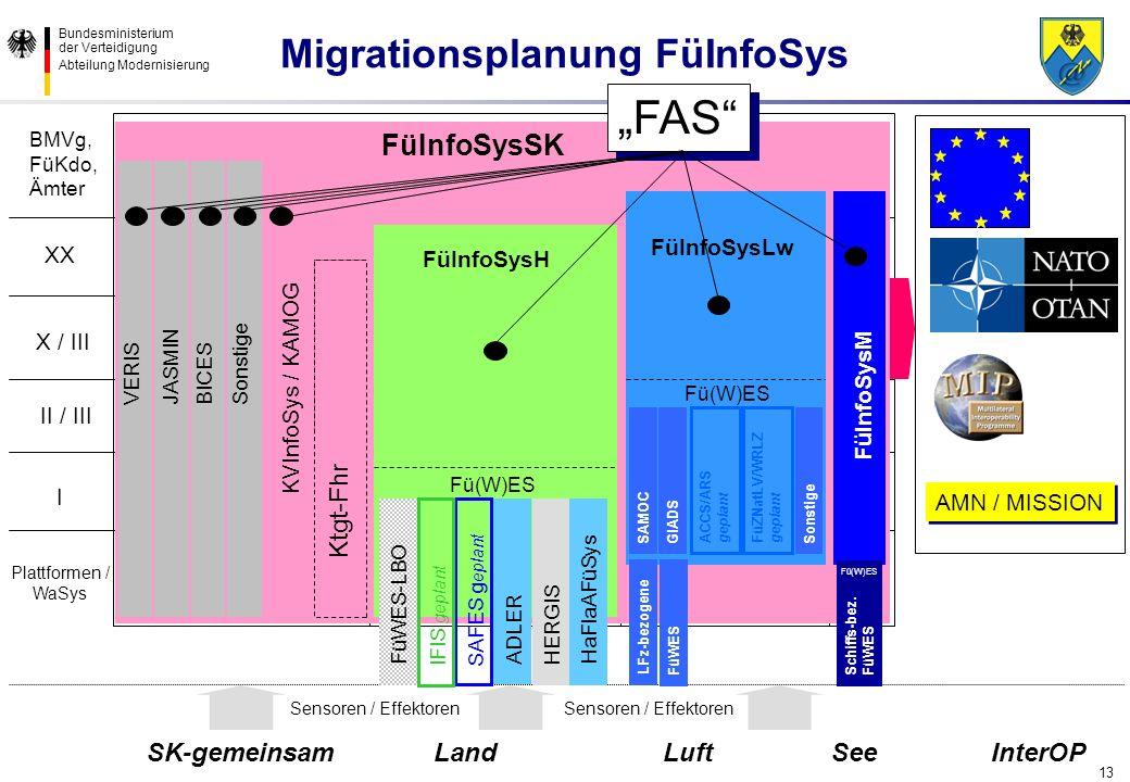 Migrationsplanung FüInfoSys