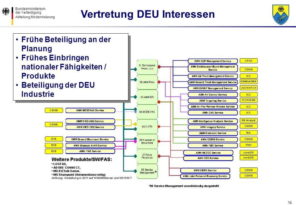 Vertretung DEU Interessen