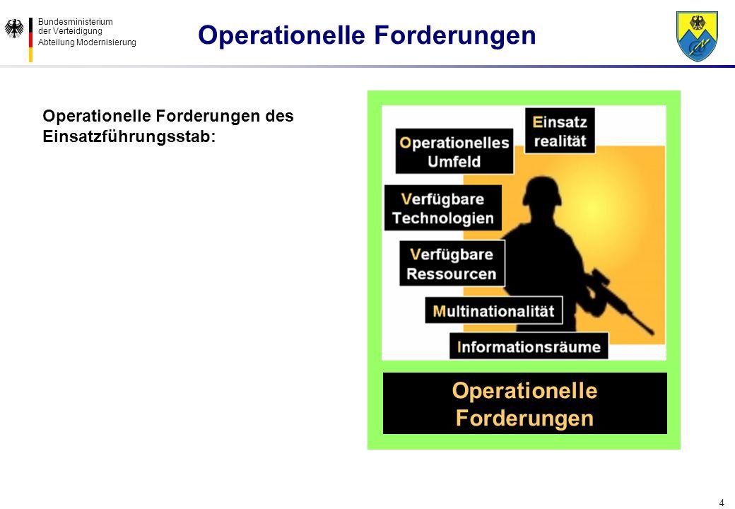Operationelle Forderungen