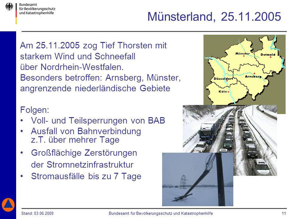 Münsterland, 25.11.2005 Am 25.11.2005 zog Tief Thorsten mit