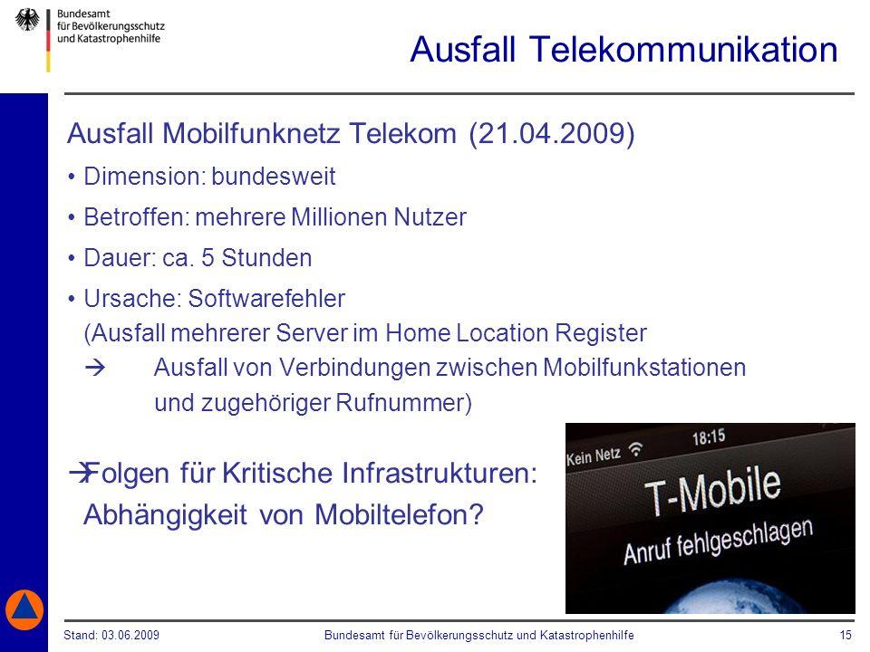 Ausfall Telekommunikation