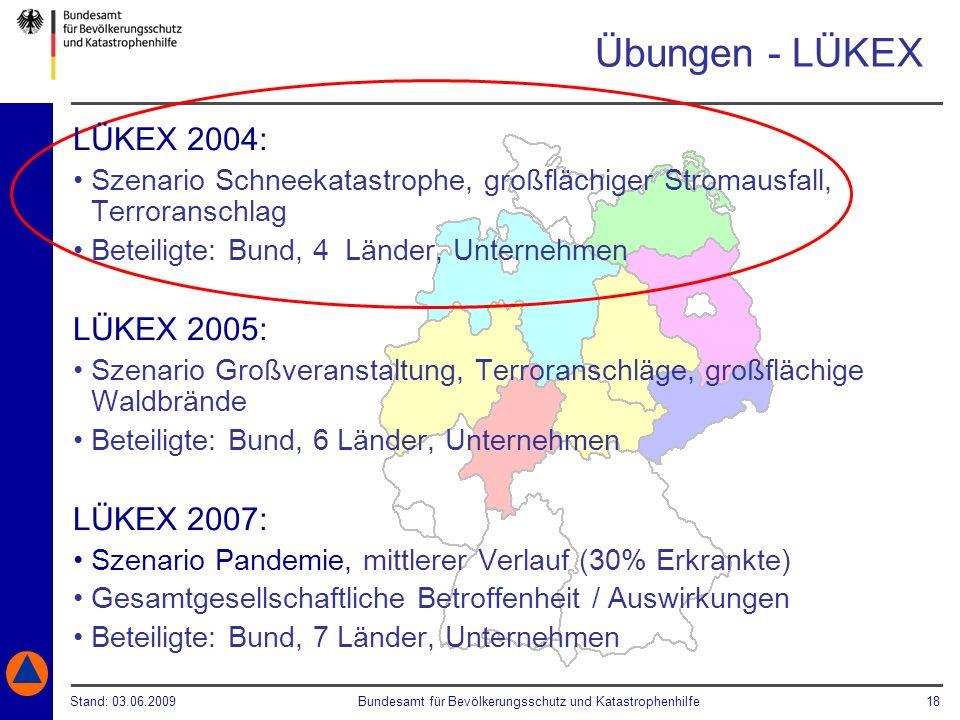Übungen - LÜKEX LÜKEX 2004: LÜKEX 2005: LÜKEX 2007:
