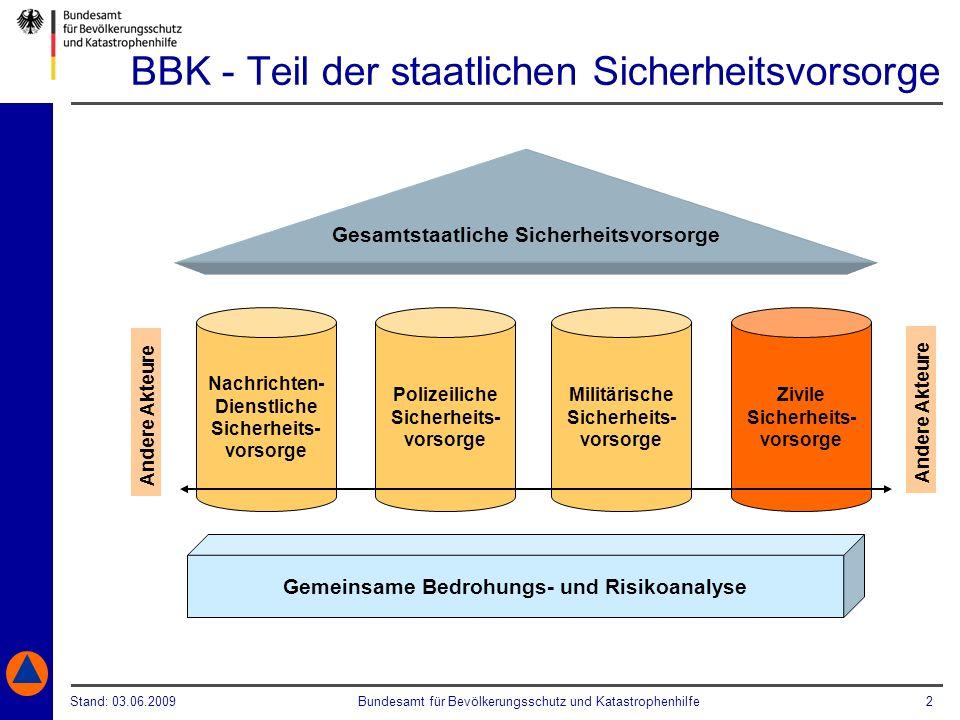 BBK - Teil der staatlichen Sicherheitsvorsorge