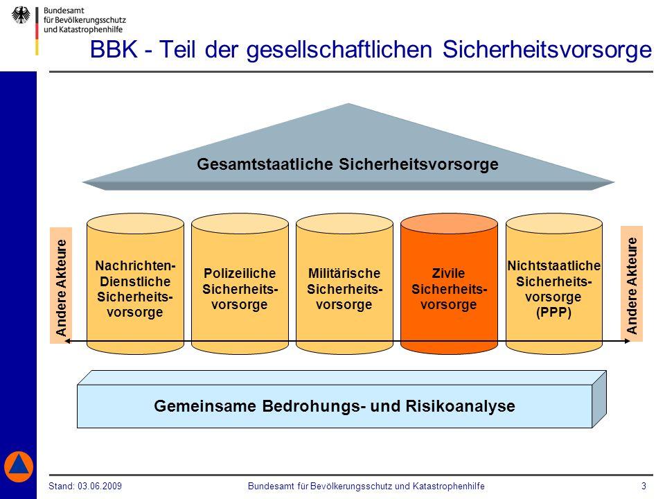 BBK - Teil der gesellschaftlichen Sicherheitsvorsorge