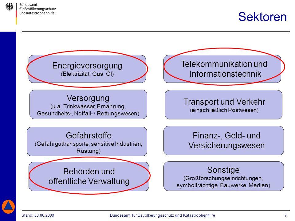 Sektoren Energieversorgung Telekommunikation und Informationstechnik