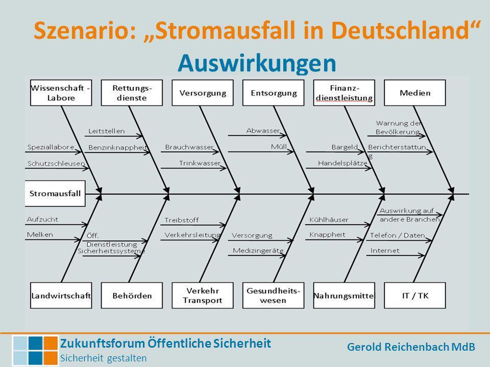 """Szenario: """"Stromausfall in Deutschland Auswirkungen"""