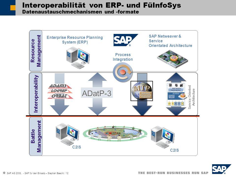 Enterprise Resource Planning System (ERP)