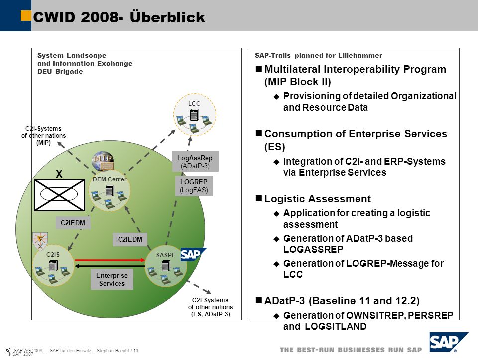 CWID 2008- ÜberblickSystem Landscape and Information Exchange DEU Brigade. SAP-Trails planned for Lillehammer.