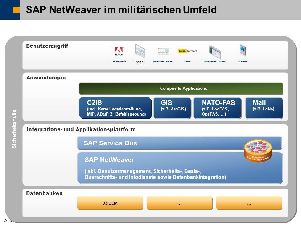 SAP NetWeaver im militärischen Umfeld