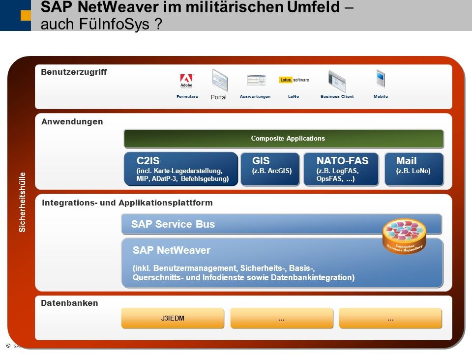SAP NetWeaver im militärischen Umfeld – auch FüInfoSys