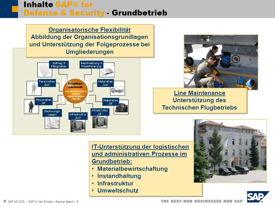 Inhalte SAP® for Defense & Security - Grundbetrieb