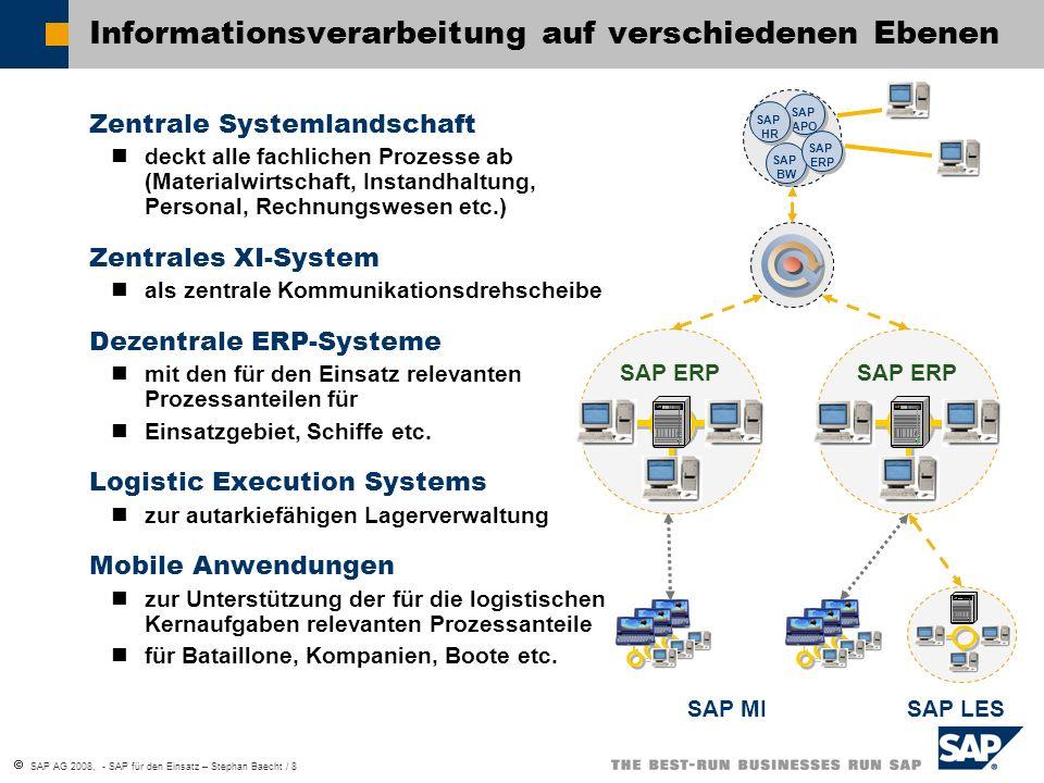 Informationsverarbeitung auf verschiedenen Ebenen