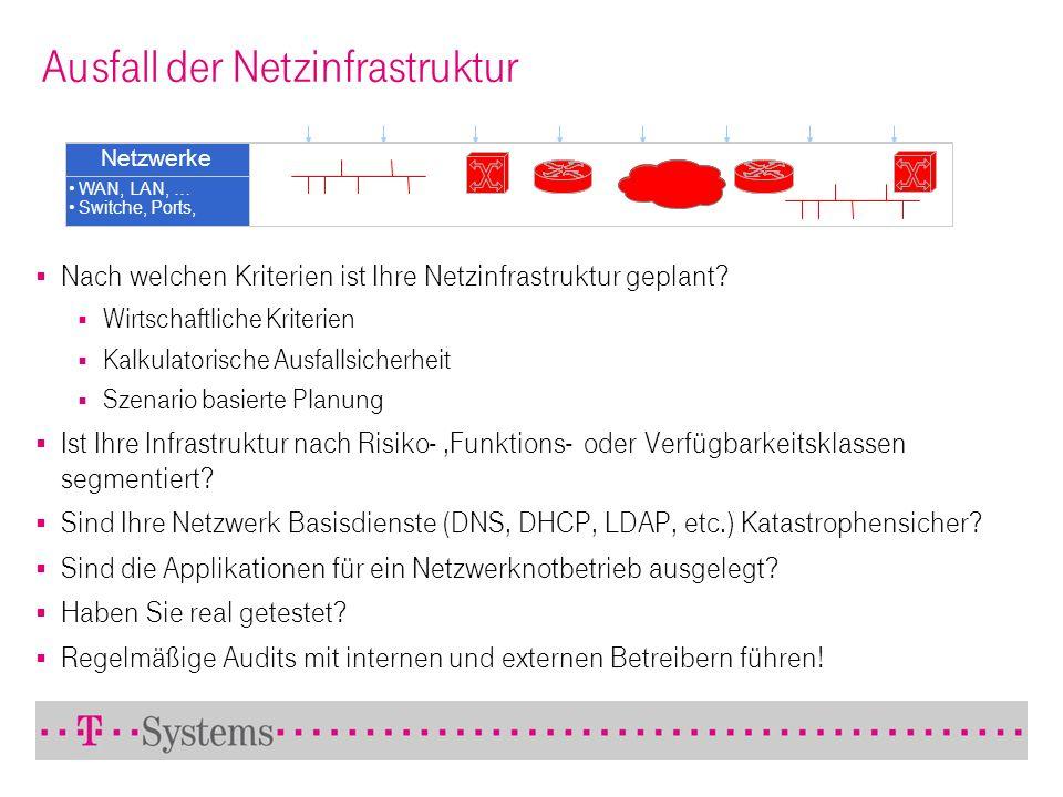 Ausfall der Netzinfrastruktur