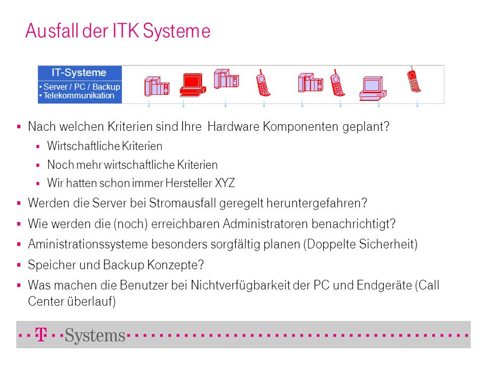 Ausfall der ITK Systeme