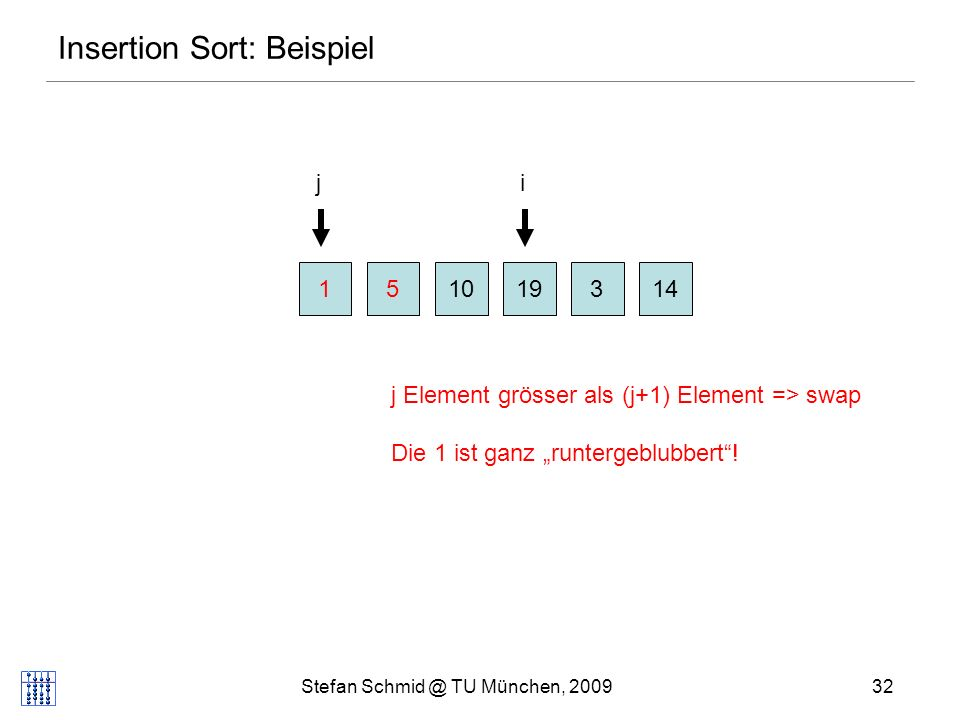 Insertion Sort: Beispiel