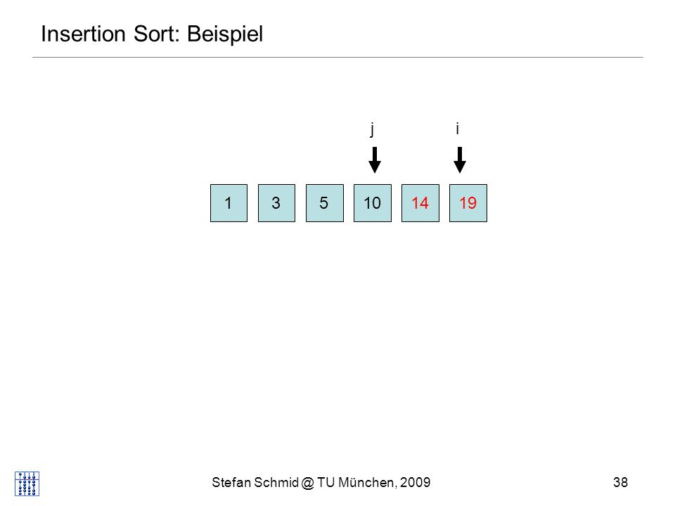 Insertion Sort: Beispiel